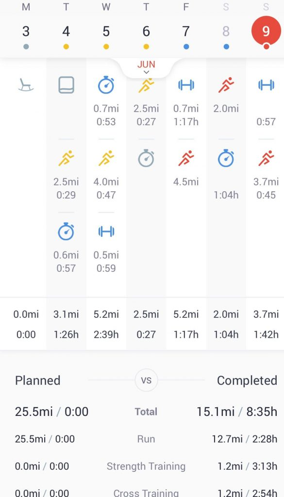 A snapshot of my week of workouts. Mileage planned was 25.5, but only hit 12.7. Did get in 3 cross training sessions and 3 strength training sessions throughout the week.